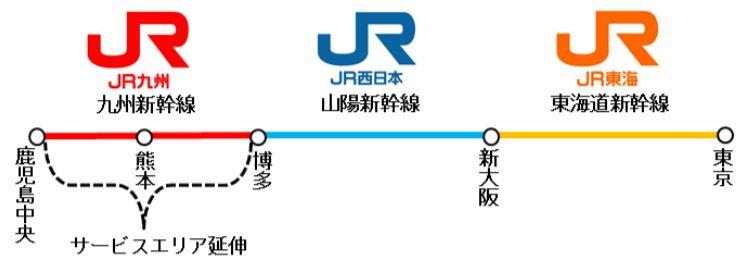 九州新幹線EXサービス