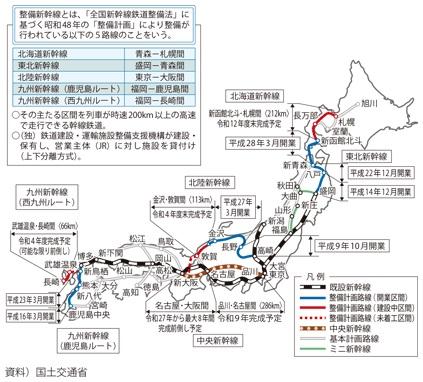 整備新幹線