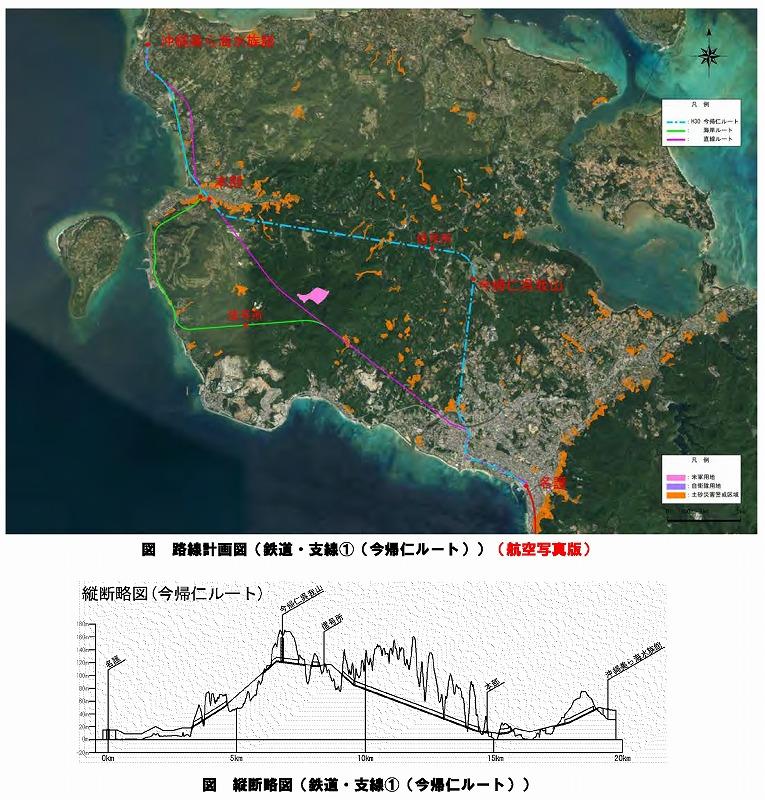 沖縄北部テーマパーク支線