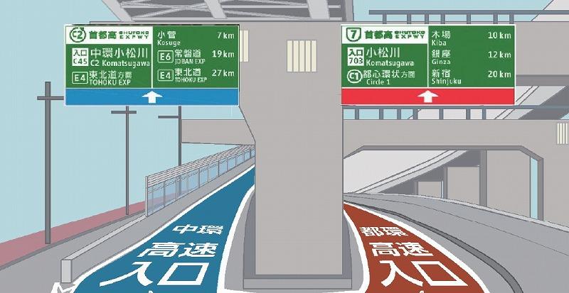 小松川入口