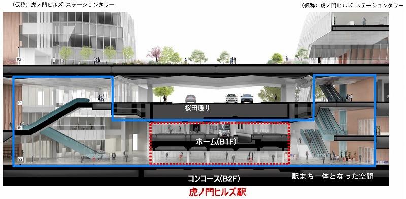 虎ノ門ヒルズ駅将来図