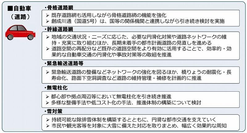 札幌市総合交通計画【改定版】 計画素案