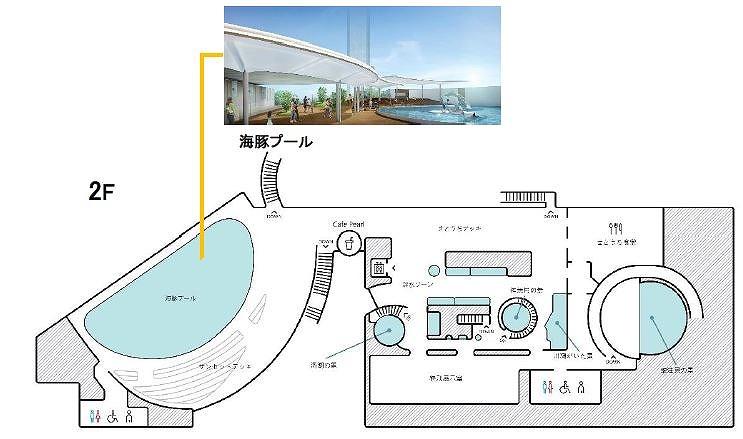 四国水族館フロアマップ