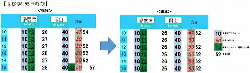 高松駅時刻表