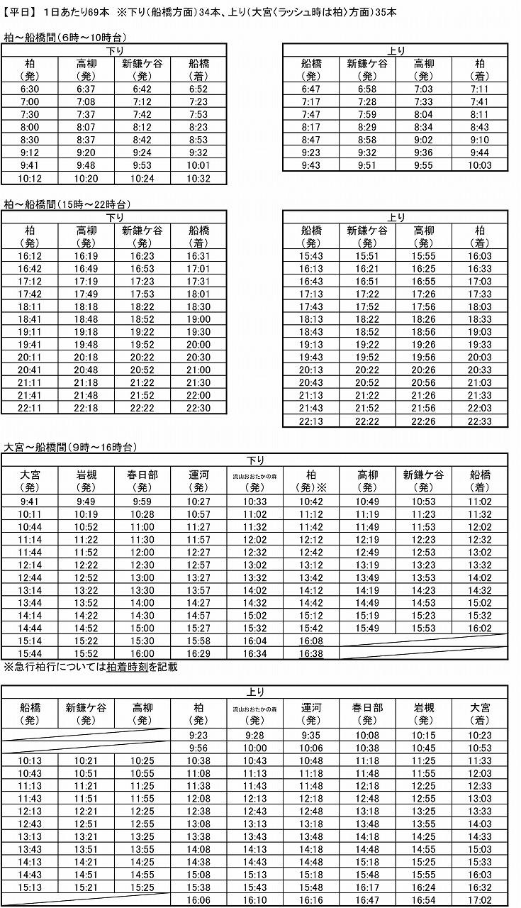 東武野田線急行時刻表