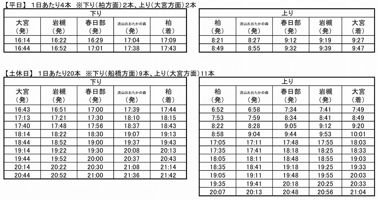 東武野田線区間急行
