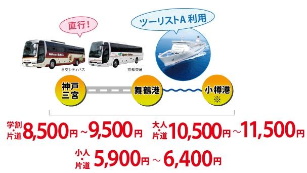 バス得きっぷ