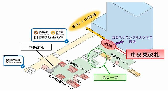 渋谷駅中央東改札口