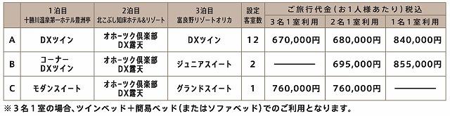 ロイヤルエクスプレス北海道クルーズ価格表