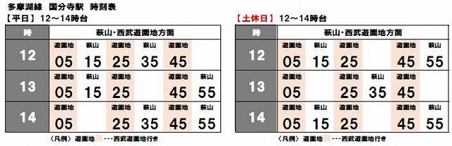 西武鉄道202003ダイヤ改正