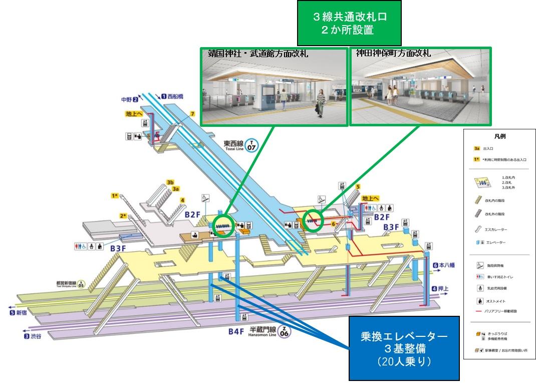 九段下駅改札口