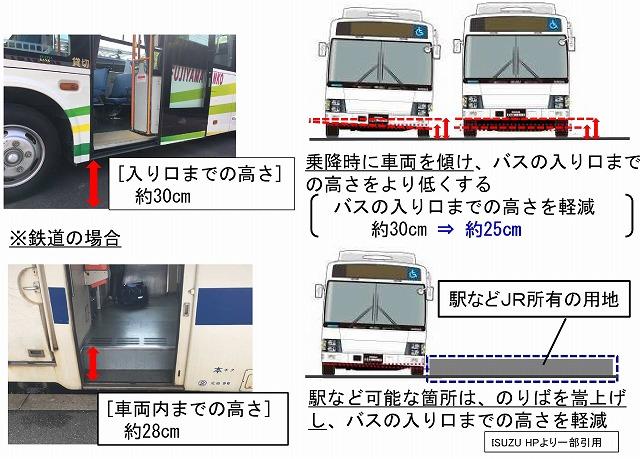 日田彦山線BRT案