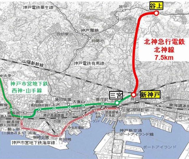 神戸市営地下鉄北神線