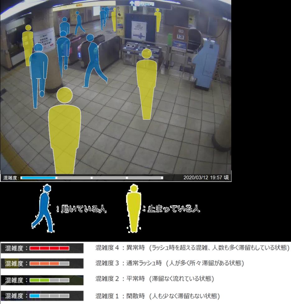 渋谷駅混雑状況