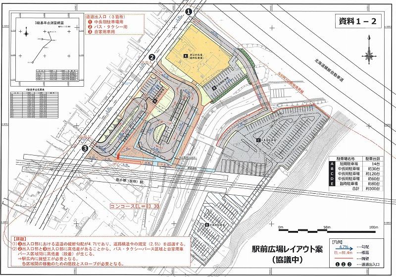 新小樽駅駐車場