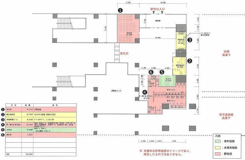新小樽駅施設配置イメージ