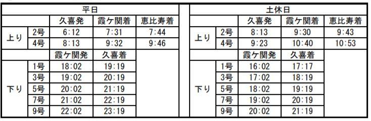 東武 アーバン パーク ライン 時刻 表