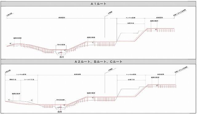 熊本空港アクセス鉄道立体イメージ