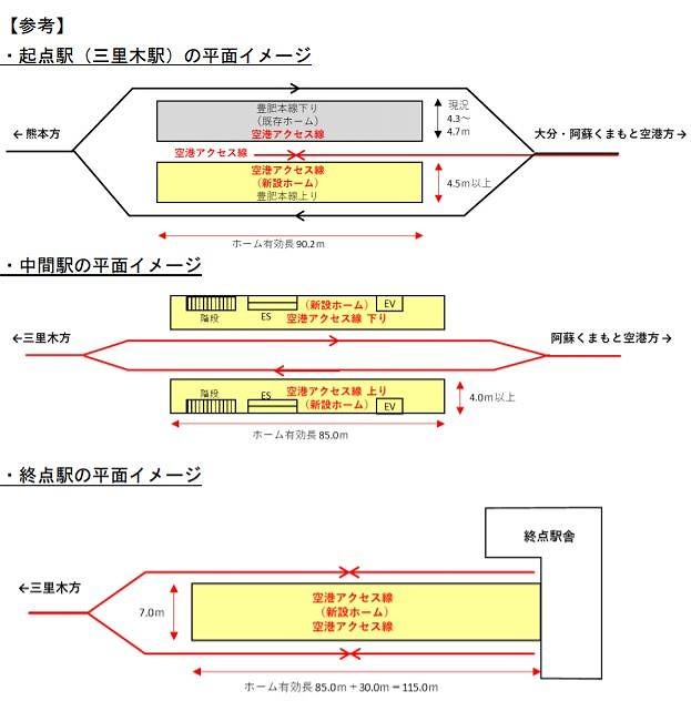 熊本空港アクセス鉄道配線図