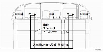 リニア中間駅立体構造