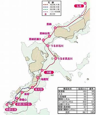 沖縄縦貫鉄道案