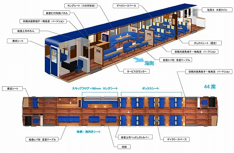 のと鉄道観光列車座席配置