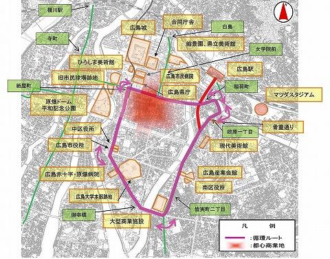 広島電鉄循環ルート
