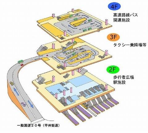 新宿南口バスターミナル
