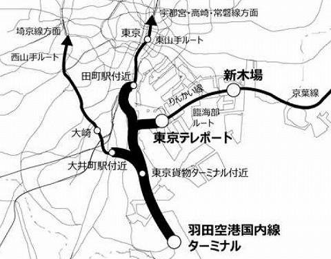 羽田アクセス線