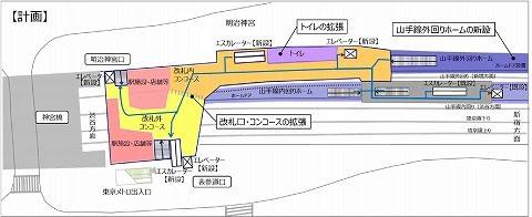 原宿駅ホーム