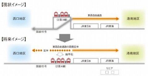 京急品川駅改造