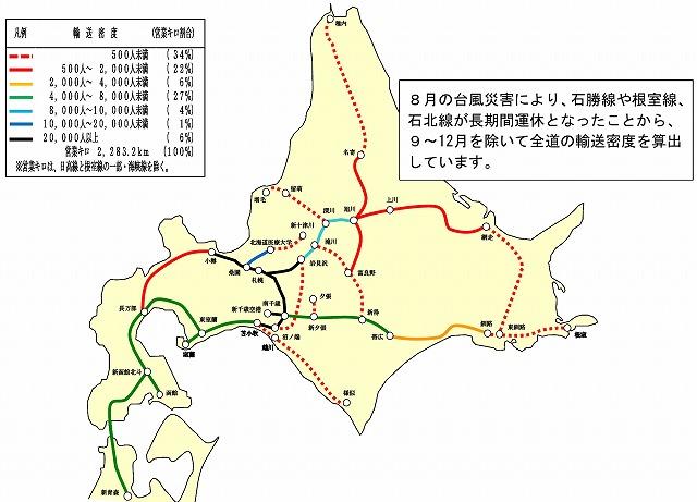 JR北海道2016年輸送密度