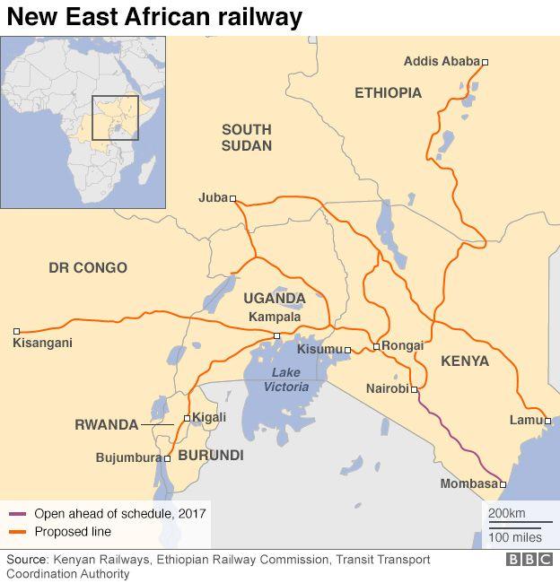 東アフリカ鉄道網計画