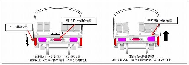 E956揺れ防止