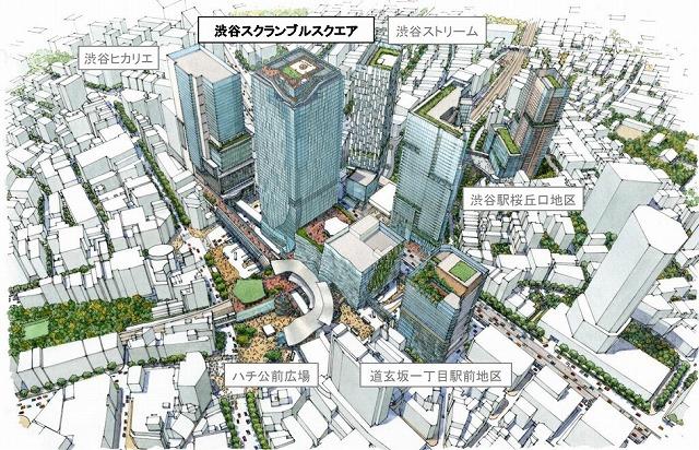 渋谷駅再開発