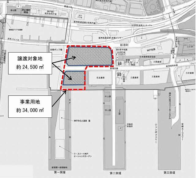 神戸港再開発