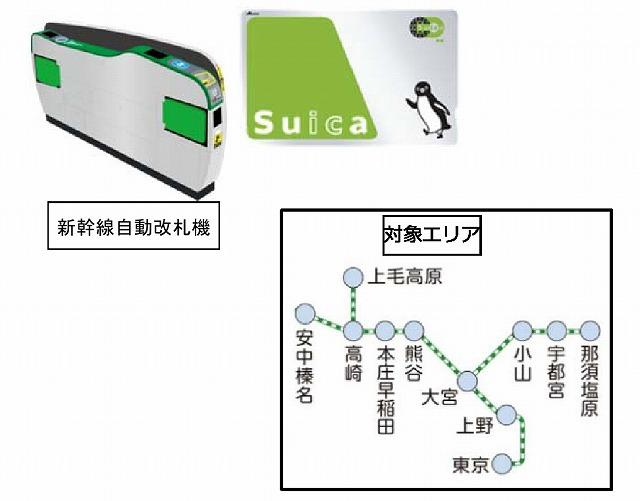 タッチでGo!新幹線