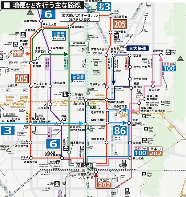 京都市バス2018年ダイヤ改正