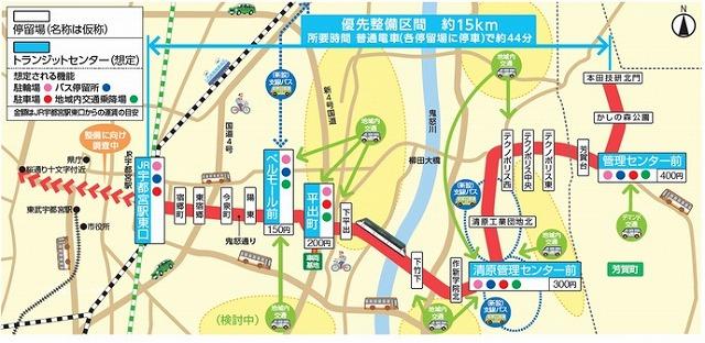 宇都宮LRT路線図