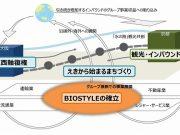 京阪電鉄2026長期戦略