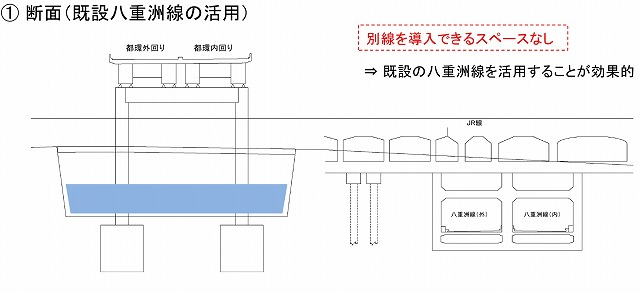 首都高日本橋地下化断面