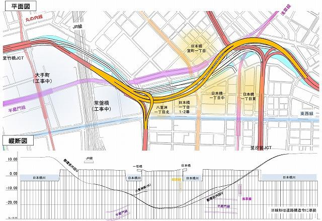 首都高日本橋整備ルート案