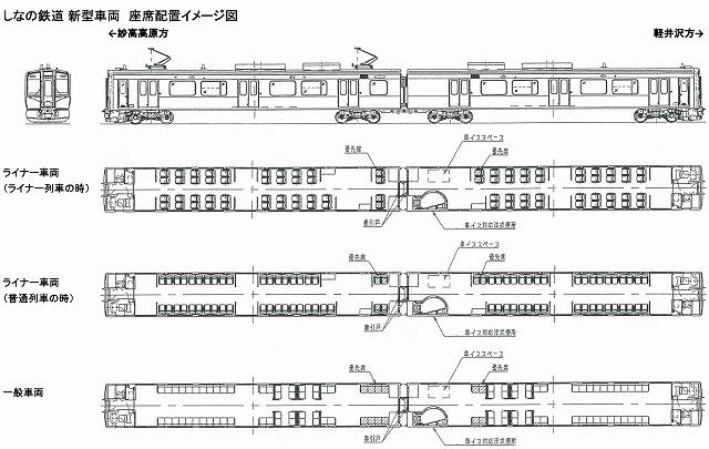 しなの鉄道新型車両座席配置