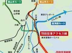 羽田空港アクセス線地図