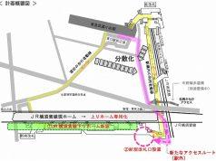 武蔵小杉駅新ホーム