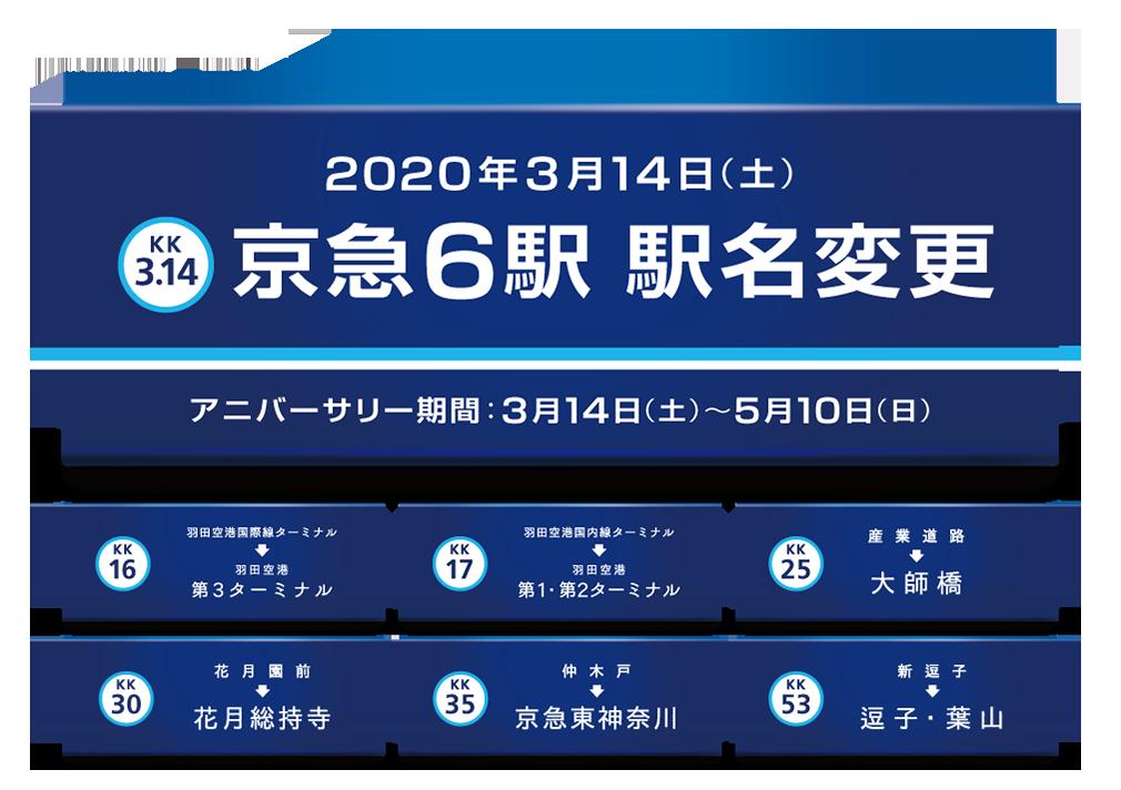 2020年3月14日、駅名変更全リスト。京急は要注意!   タビリス