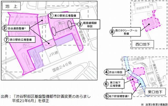渋谷駅土地区画整理事業