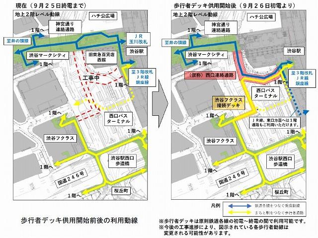 渋谷駅西口連絡通路