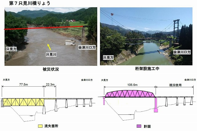 第7只見川橋梁