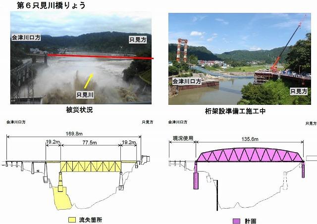 第6只見川橋梁